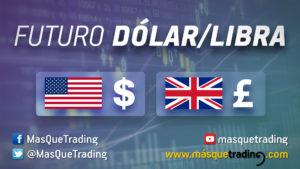 vídeo análisis del futuro dólar/libra