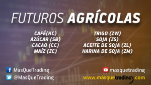 vídeo análisis de futuros de materias primas agrícolas
