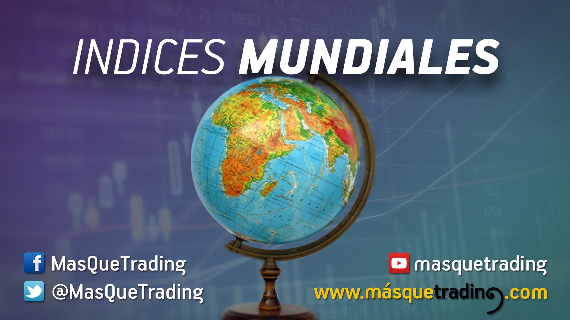 Vídeo análisis indices europeos y asiáticos