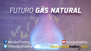 futuro gas natural